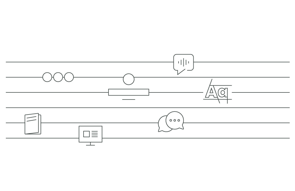 Brand Expression visualization: graphic of icons depicting voice, communication, logo design, website